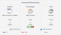 Previsioni meteo del 26 novembre